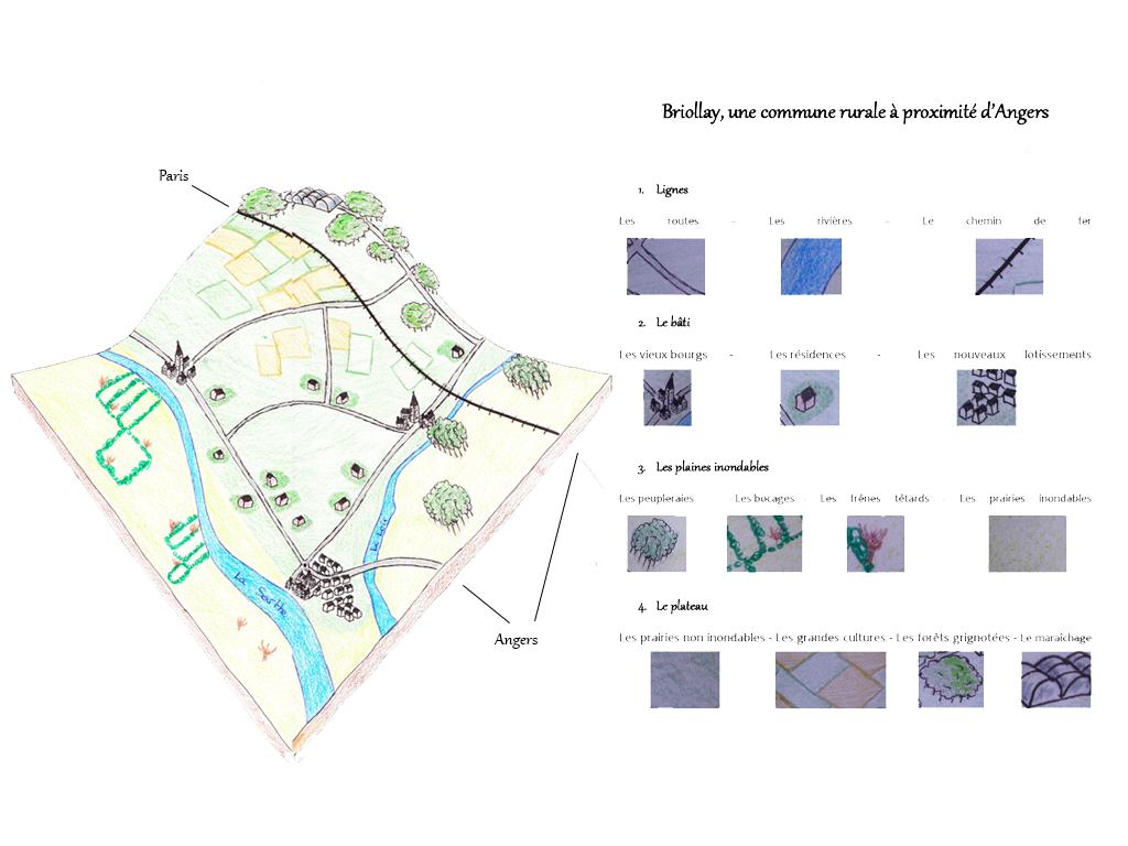 Bloc diagramme de Briollay - Février 2015